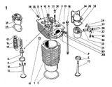 Katalóg náhradných dielcov PV3S SK RV